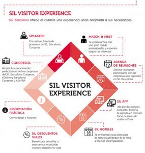 SIL VISITORS EXPERIENCE 2018 OK