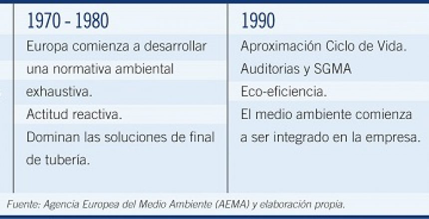 Ecoeficiencia_articulo_revista_de_logistica_Zonalogistica_1