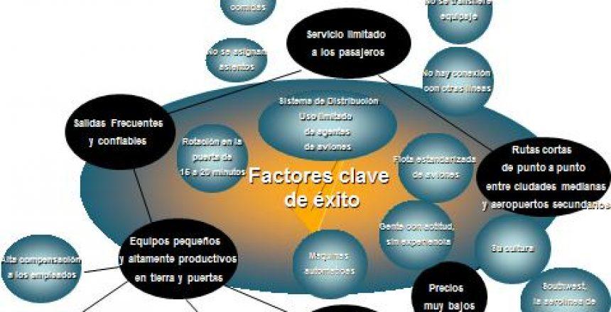 Grafico1proveedores