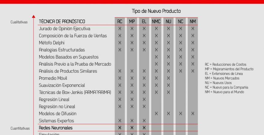 Prediccion_zonalogistica_PRONOSTICOS1