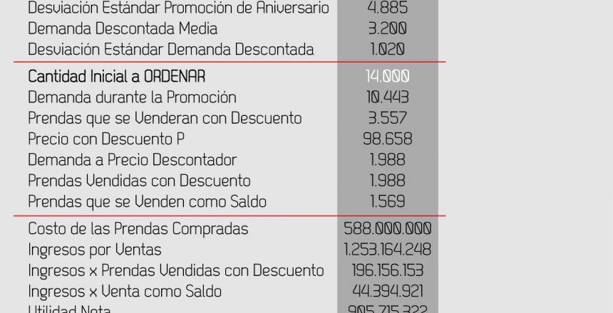 TABLA1_SimulacionNVESTIGACION5ed67_Revista_Zona_Logistica_Zonalogistica